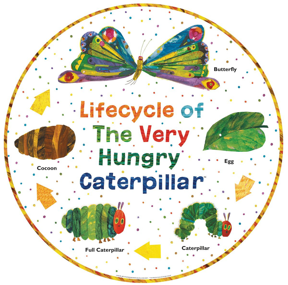 the very hungry caterpillar lifecycle sign. Black Bedroom Furniture Sets. Home Design Ideas